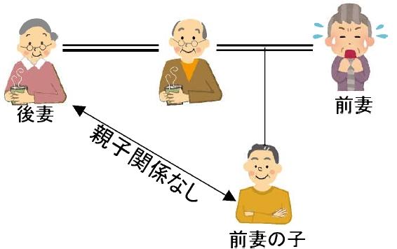 受益者連続型信託.jpg